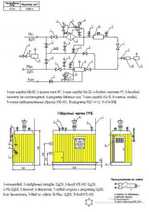 Схема ПГБ-01-У1 с узлом учета расхода газа(счетчиком газа) с обогревом АГУ-5ПШ