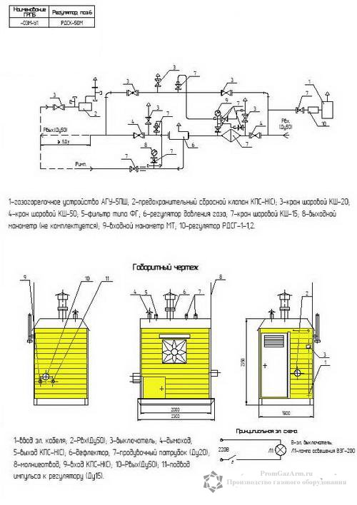 Схема ПГБ-03М3-1У1 с обогревом АГУ-5ПШ