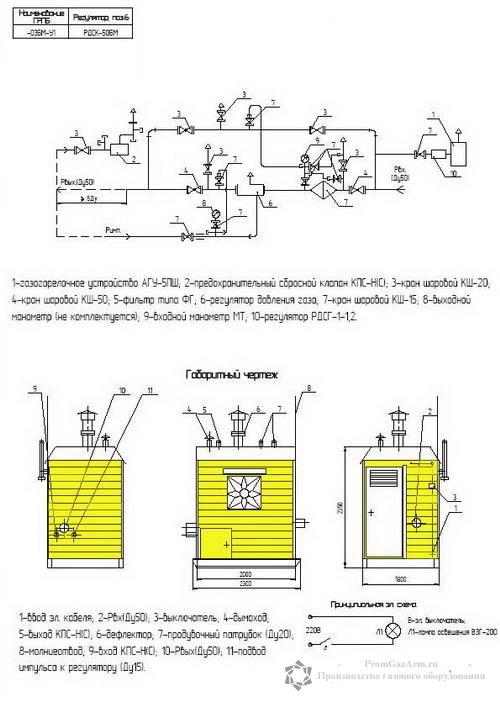Схема ПГБ-03БМ-1У1 с обогревом АГУ-5ПШ