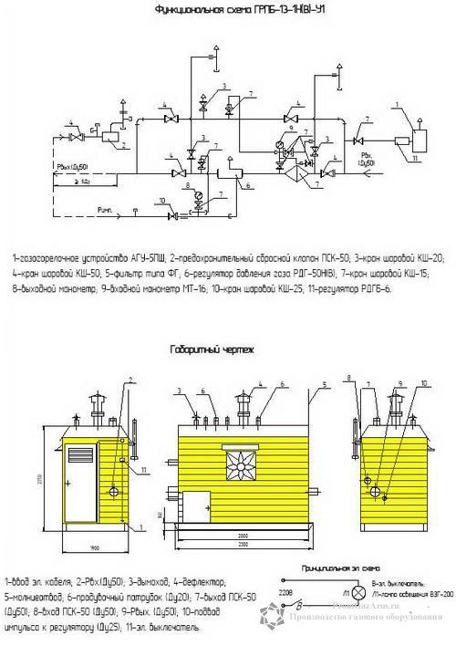 Схема ПГБ-13-1ВУ1 с обогревом АГУ-5ПШ