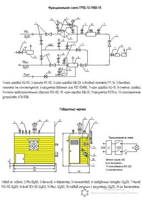 Схема ПГБ-13-1НУ1 с узлом учета расхода газа(счетчиком газа) с обогревом АГУ-5ПШ