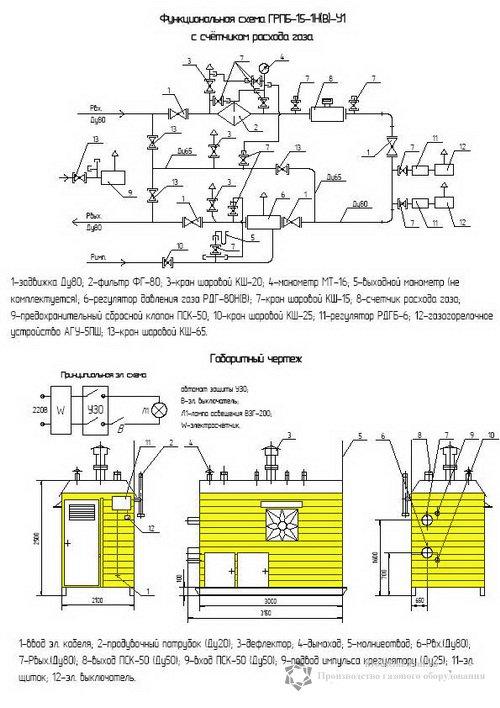 Схема ПГБ-15-1НУ1 с узлом учета расхода газа(счетчиком газа) с обогревом АГУ-5ПШ