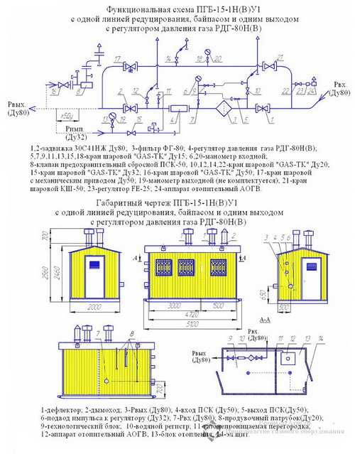 Схема ПГБ-15-1НУ1 с обогревом АОГВ