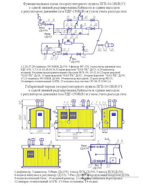 Схема ПГБ-16-1ВУ1 с узлом учета расхода газа(счетчиком газа) с обогревом АОГВ