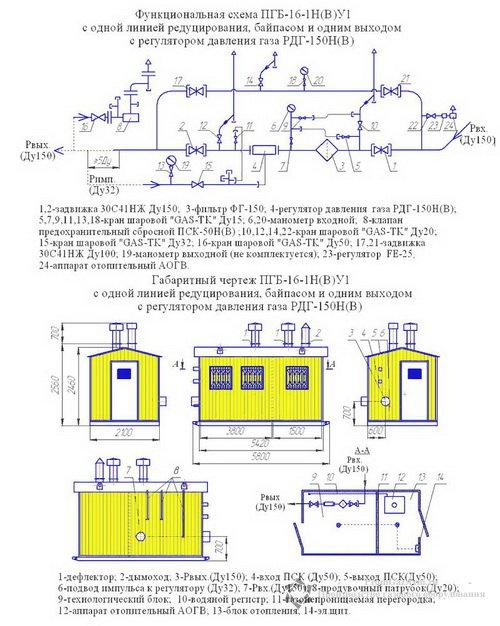 Схема ПГБ-16-1НУ1 с обогревом АОГВ