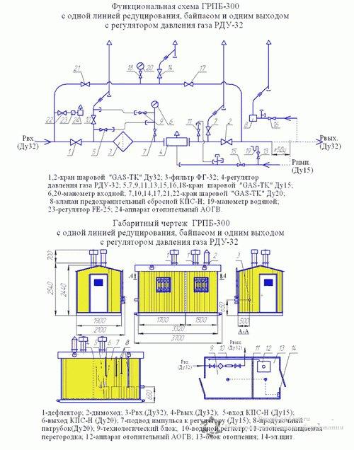 Схема ПГБ-300 с обогревом АОГВ