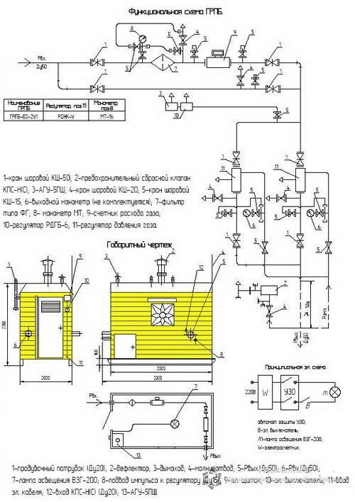 Схема ПГБ-02-2У1 с обогревом АГУ-5ПШ