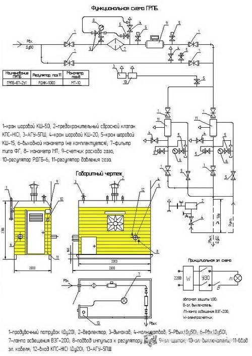 Схема ПГБ-07-2У1 с обогревом АГУ-5ПШ