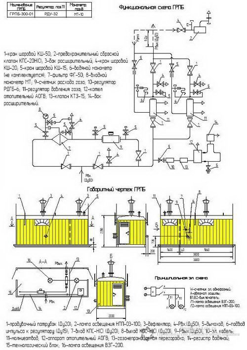 Схема ПГБ-300-01 с узлом учета расхода газа(счетчиком газа) с обогревом АОГВ