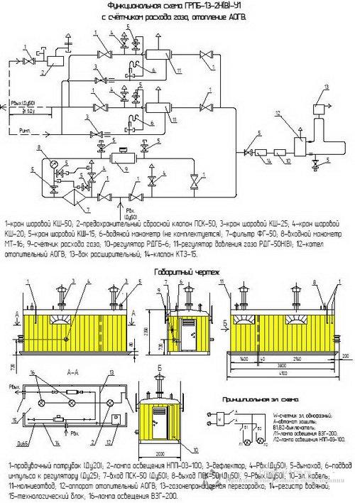 Схема ПГБ-13-2НУ1 с узлом учета расхода газа(счетчиком газа) с обогревом АОГВ