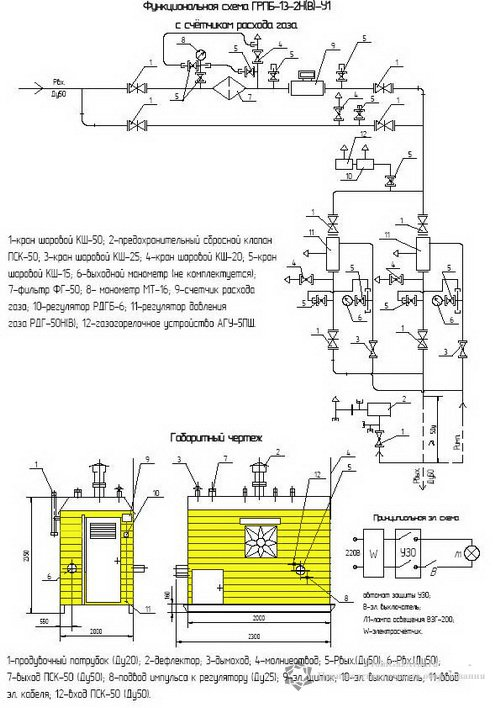 Схема ПГБ-13-2НУ1 с обогревом АГУ-5ПШ