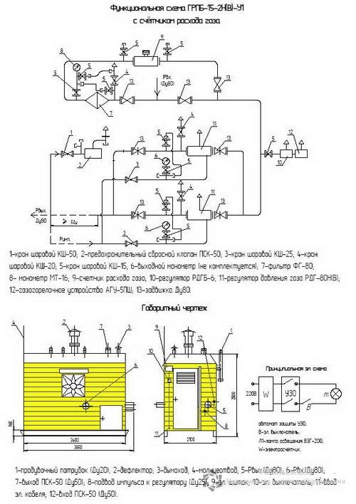Схема ПГБ-15-2ВУ1 с обогревом АГУ-5ПШ