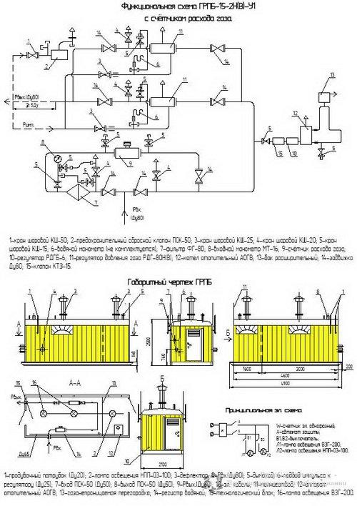 Схема ПГБ-15-2ВУ1 с узлом учета расхода газа(счетчиком газа) с обогревом АОГВ