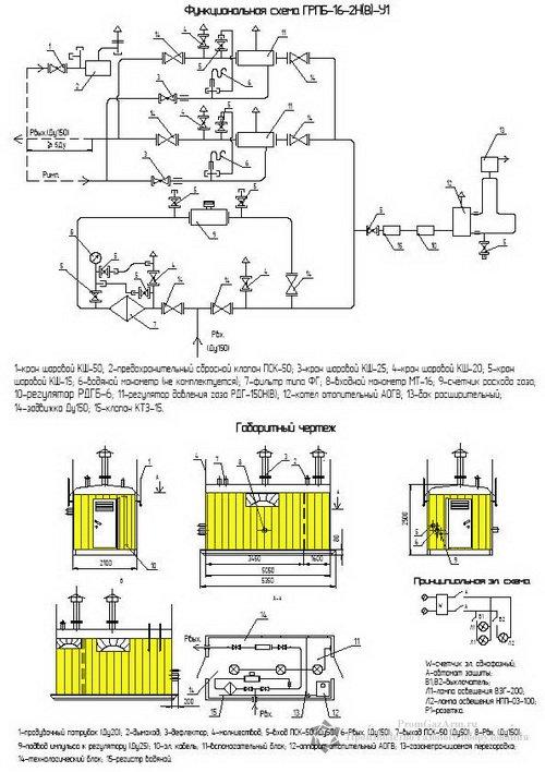 Схема ПГБ-16-2НУ1 с узлом учета расхода газа(счетчиком газа) с обогревом АОГВ