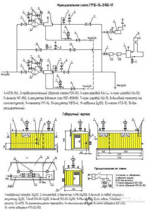 Схема ПГБ-16-2НУ1 с обогревом АОГВ