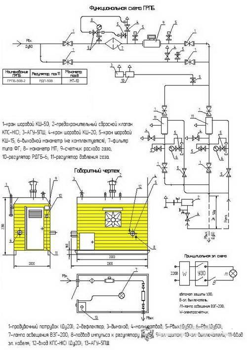 Схема ПГБ-50В-2 с обогревом АГУ-5ПШ