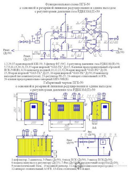 Схема ПГБ-50-2 с обогревом АОГВ