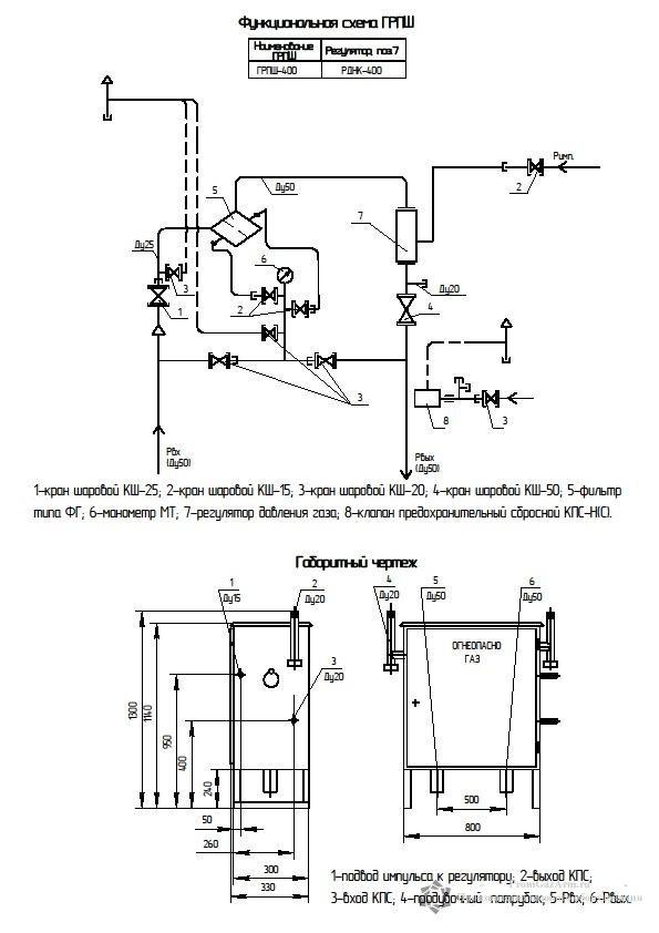 Схема ГРПШ-400