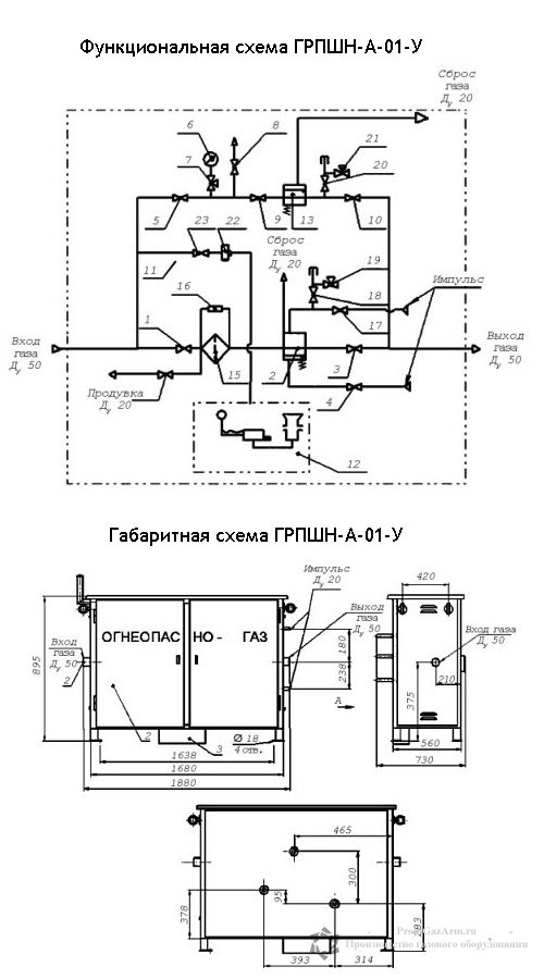 ГРПШН-А-01-У с одной линией редуцирования и байпасом, с газовым обогревом