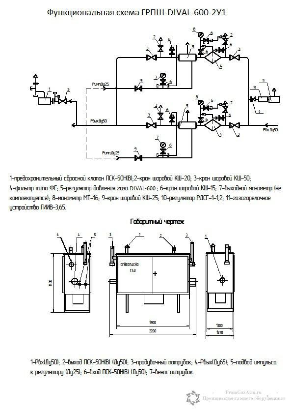 Схема ГРПШ-DIVAL-600-2У1-ГО
