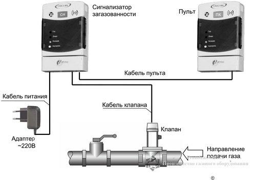 Схема монтажа САКЗ-МК-1-1А