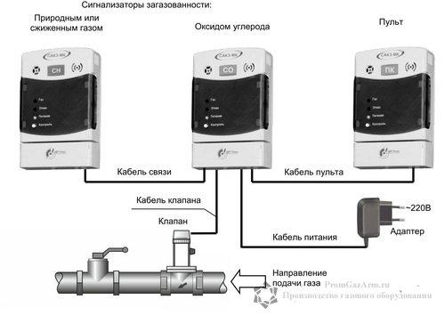 Монтажная схема САКЗ-МК-2-1А