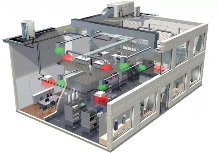 Системы вентиляции в промышленных помещениях