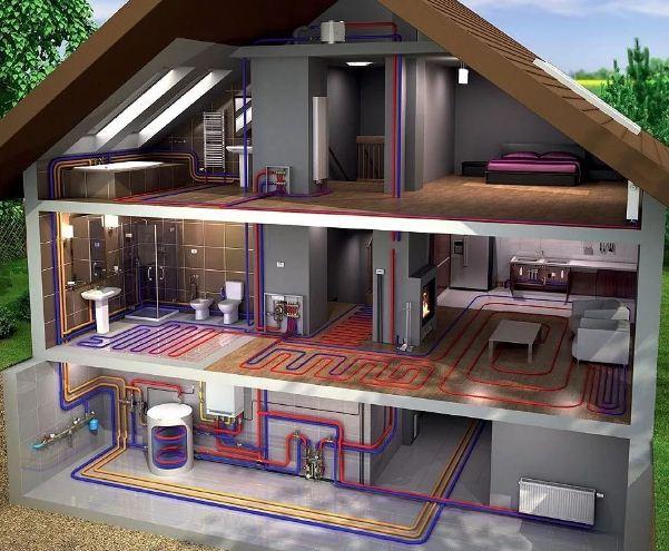 Виды систем теплоснабжения в загородном доме
